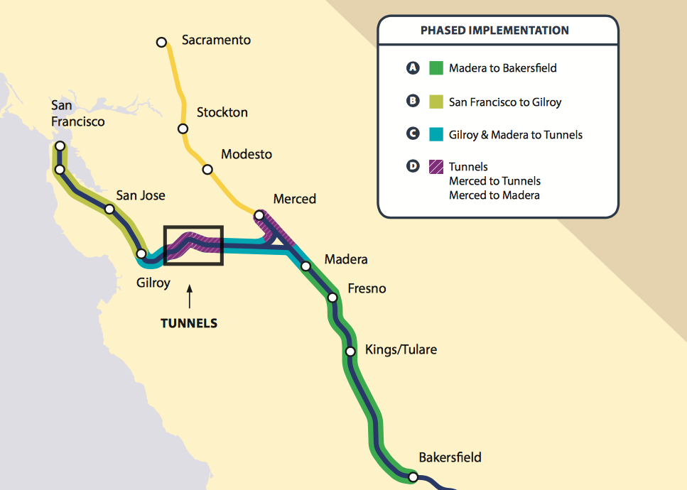 February 12, 2019 - Earlier today, new new governor of California, Gavin Newsom (D), told state legislators in his first State of the State address that he was backing away from plans to build a high speed rail project that would connect San Francisco and Los Angeles, but that he would finish the segment of the project currently underway in the central part of the state.